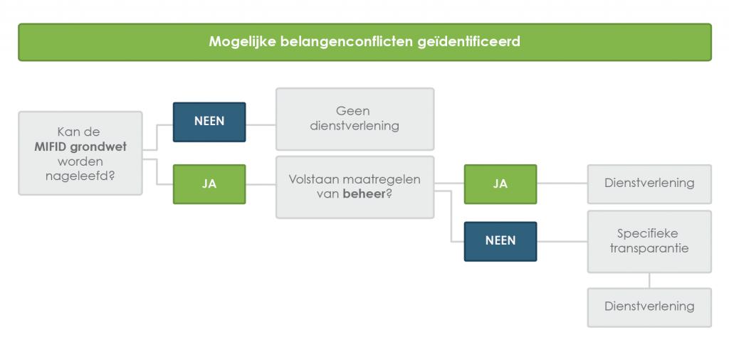 schema wetgeving insusite